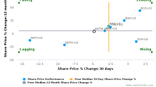 NxStage Medical, Inc. breached its 50 day moving average in a Bearish Manner : NXTM-US : July 28, 2017
