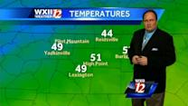 April Fool's Day forecast is no joke with 70's in the Triad