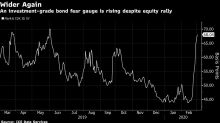 Credit Markets Ignore Equity Rally With Fear Gauges Flashing Red