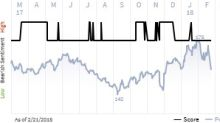 See what the IHS Markit Score report has to say about Cracker Barrel Old Country Store Inc.