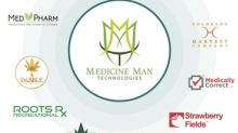 Medicine Man Technologies Highlights Landmark Consolidation Strategy To Create One Of North America's Largest Vertically Integrated Cannabis Operators. Projected Annual Revenues From The Previously Disclosed Proposed Acquisitions Total Approximately $170 Million In 2019