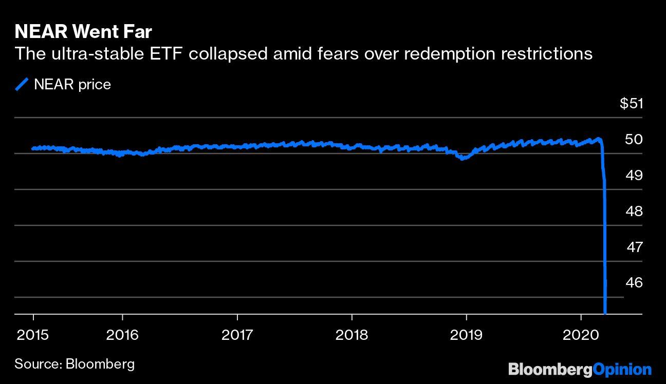 News post image: Bond ETFs Will Never Be the Same After Coronavirus