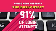 Daily Digit: Hackers account for 91% of login attempts at online retailers