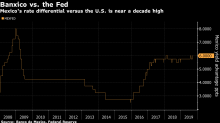 Mexico Cuts Key Rate by a Quarter Point Amid Banxico's Divisions