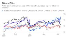 Novartis's Pure Play in Pharma Works, for Now