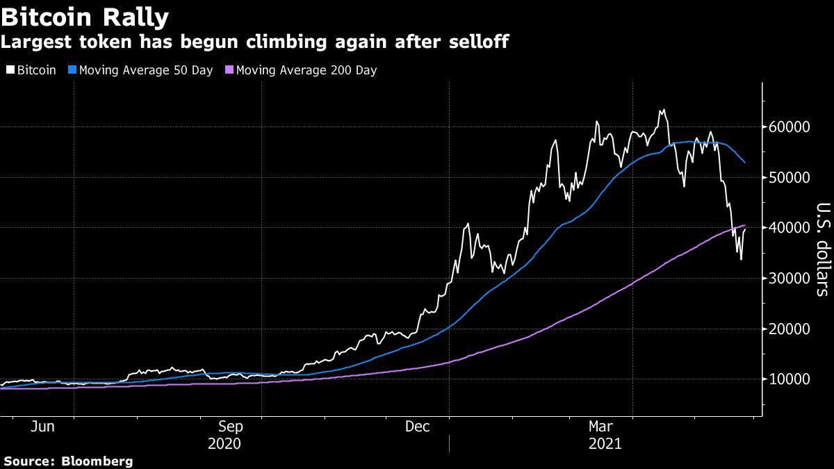 alibaba acceptă bitcoin