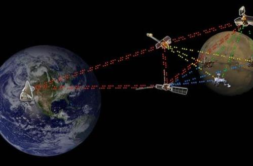 NASA's interplanetary Internet tests a success, Vint Cerf triumphs again