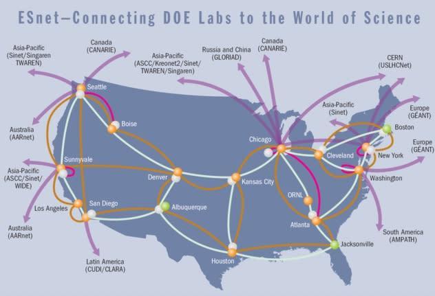 The Department of Energy's ESnet brings blinding speeds to big thinkers