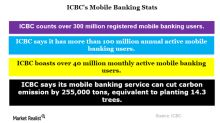 How the JD Finance–ICBC Partnership Works
