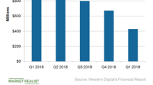 Evercore Analyst: Is Western Digital's Dividend Sustainable?