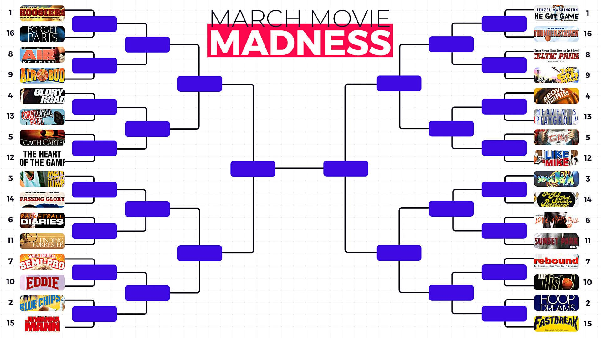 March Movie Madness: Vote in SN's best basketball movie ...