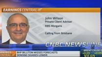 BHP Billiton shares lower after results