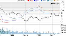 McDermott (MDR) Lags Q2 Earnings and Revenue, Stock Falls