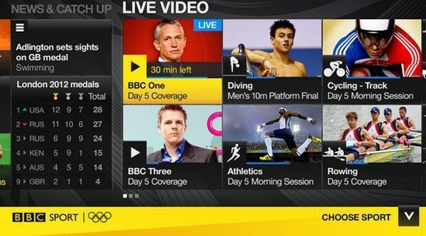 The BBC's coverage promises to make you sick of the Olympics by the time it's done