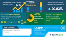 COVID-19 Impact and Recovery Analysis   Fresh Pet Food Market 2019-2023   Use Of Customized Pet Foods to Boost Growth   Technavio