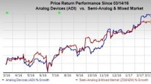 Analog Devices (ADI) Completes Linear Technology Buyout