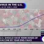 White House picks five coronavirus vaccine candidates for 'Operation Warp Speed' initiative