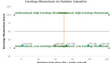 Laird Plc breached its 50 day moving average in a Bearish Manner : LRD-GB : March 20, 2017