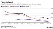 Netflix-Loving Kids Are Killing Cable TV