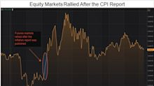Why Rising Inflation Could Pose a Threat to Equity Markets