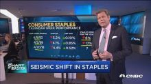 There's a seismic shift going on in the staples: Technici...