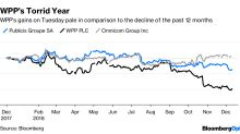 WPP CEO Starts Well, But Needs More, Better, Faster