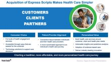 Could Cigna–Express Scripts Deal Be Earnings Accretive in Year 1?