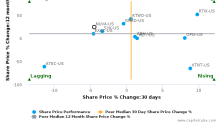 NuVasive, Inc. breached its 50 day moving average in a Bearish Manner : NUVA-US : July 7, 2017