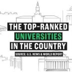 The 10 best business schools in the US