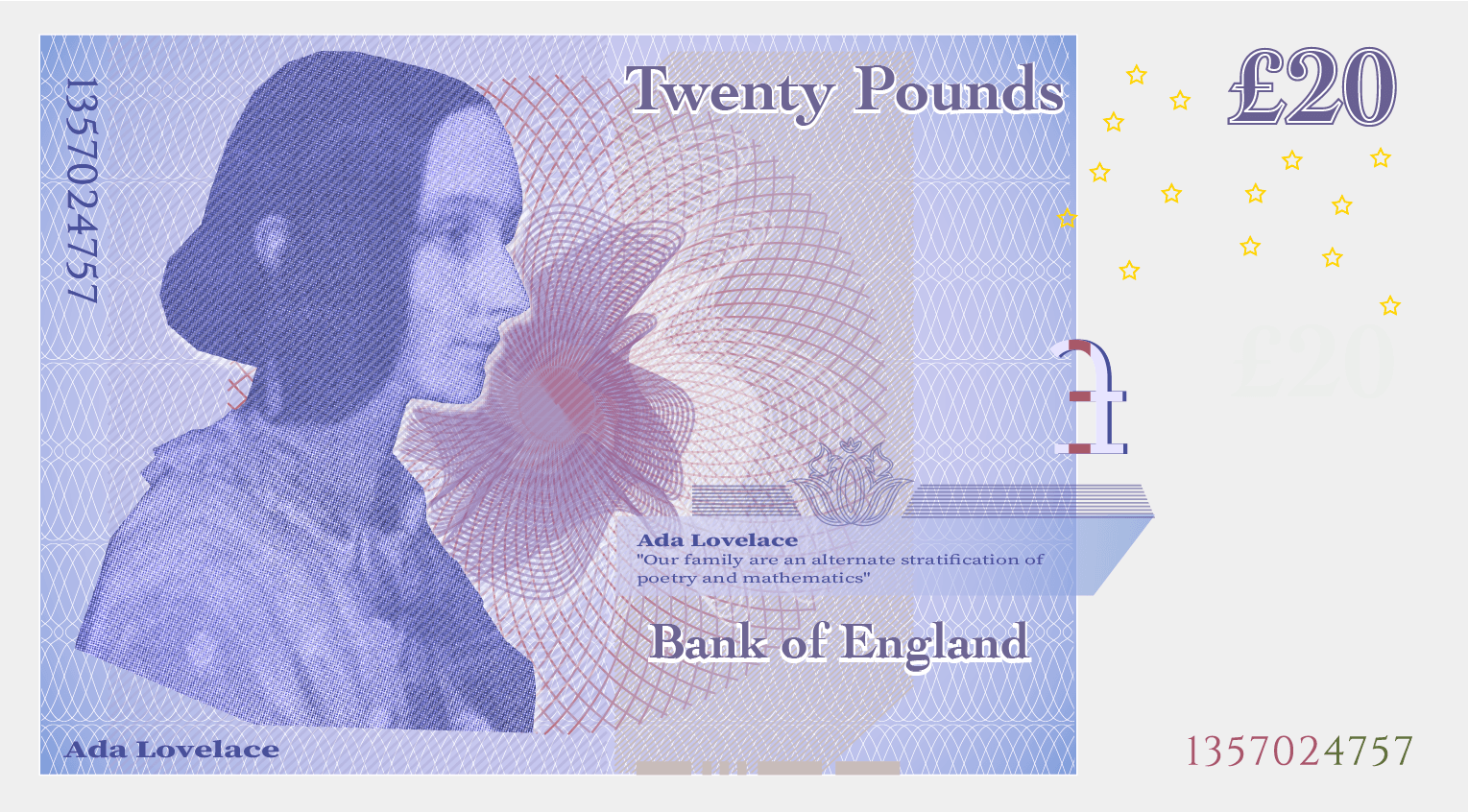 What your bank notes would look like if women were the face of them