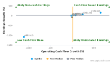 ArQule, Inc. :ARQL-US: Earnings Analysis: 2016 By the Numbers : March 14, 2017