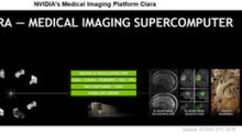 Healthcare: NVIDIA's Next Big Vertical for Deep Learning