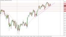 FTSE 100 Index Price forecast for the week of July 31, 2017, Technical Analysis