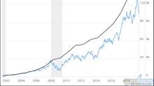 6 Tanking Stocks in Gurus' Portfolios