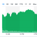 Stocks higher on trade optimism