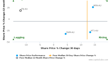 Fairfax Media Ltd. breached its 50 day moving average in a Bearish Manner : FXJ-AU : July 3, 2017
