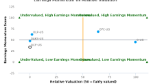 Quality Care Properties, Inc. breached its 50 day moving average in a Bearish Manner : QCP-US : July 27, 2017