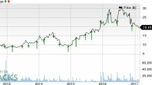 American Outdoor Brands (AOBC) Q3 Earnings: What to Expect?