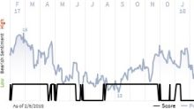 See what the IHS Markit Score report has to say about Investors Bancorp Inc.
