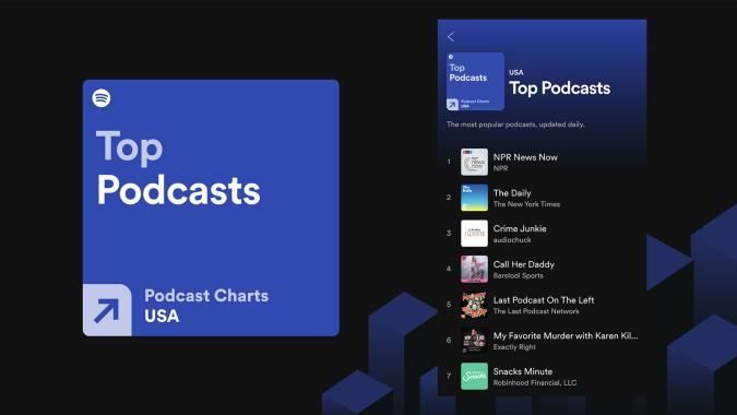 Spotify podcast charts