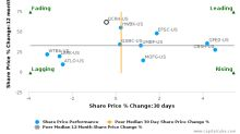 QCR Holdings, Inc. breached its 50 day moving average in a Bearish Manner : QCRH-US : July 25, 2017
