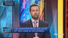 The market has been 'very bearish' for months: Bank of Si...