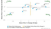 Pan American Silver Corp.: Strong price momentum but will it sustain?