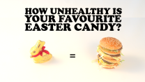 How unhealthy is your favourite Easter candy?