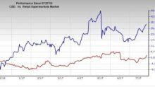 Companhia Brasileira de Distribuicao (CBD) Q2 Sales Up Y/Y