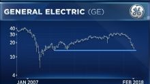 Don't catch the 'falling knife' that is GE, warns analyst