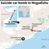 Five dead in Shabaab suicide car bomb at Somalia hotel