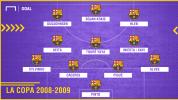 El Barcelona prefiere la Copa del Rey a la Champions League