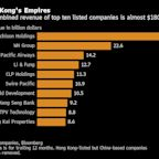 China's Warning to Global CEOs: Toe the Party Line on Hong Kong
