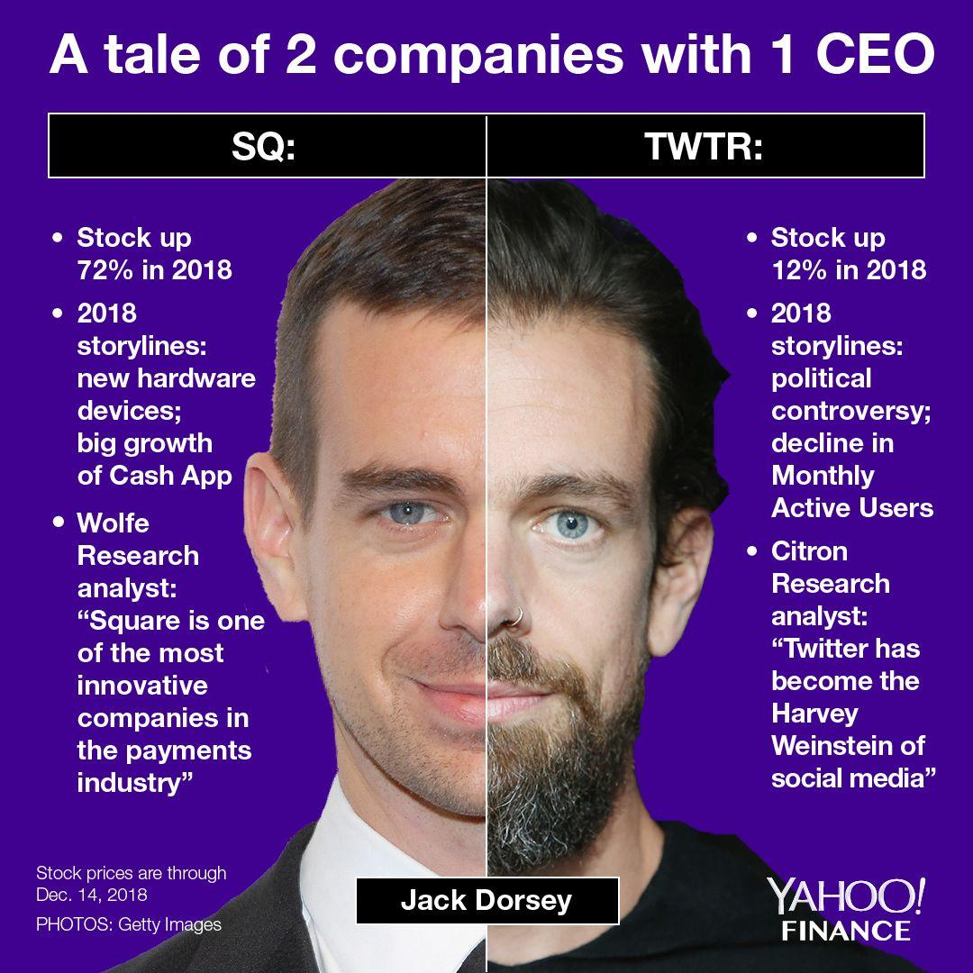 Can Jack Dorsey Stay On As Ceo Of Both Twitter And Square